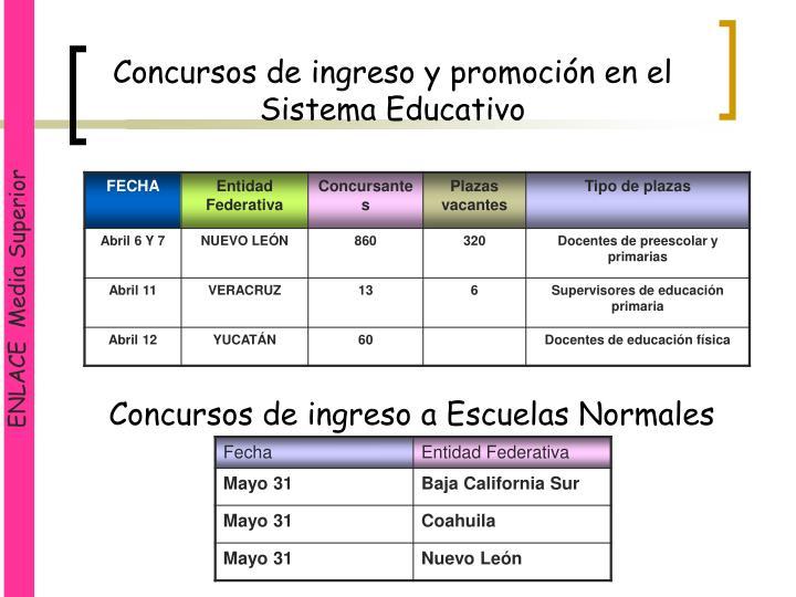 Concursos de ingreso y promoción en el Sistema Educativo