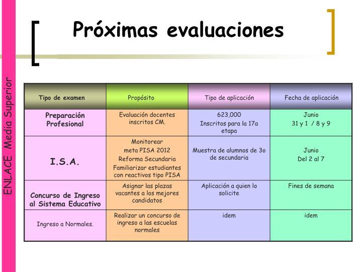 Próximas evaluaciones