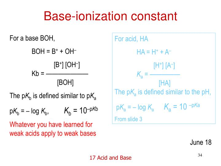 Base-ionization constant