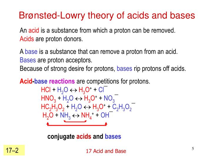Brønsted-Lowry theory of acids and bases