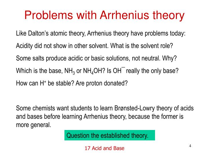 Problems with Arrhenius theory