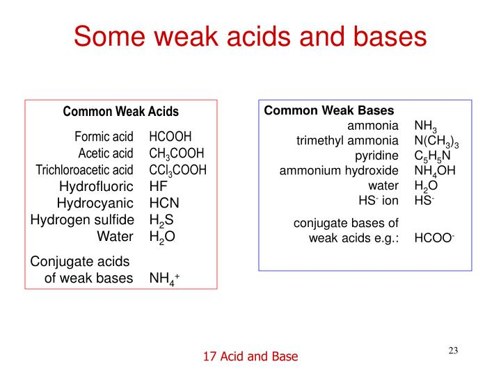 Some weak acids and bases