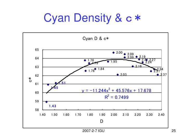 Cyan Density &
