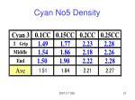 cyan no5 density
