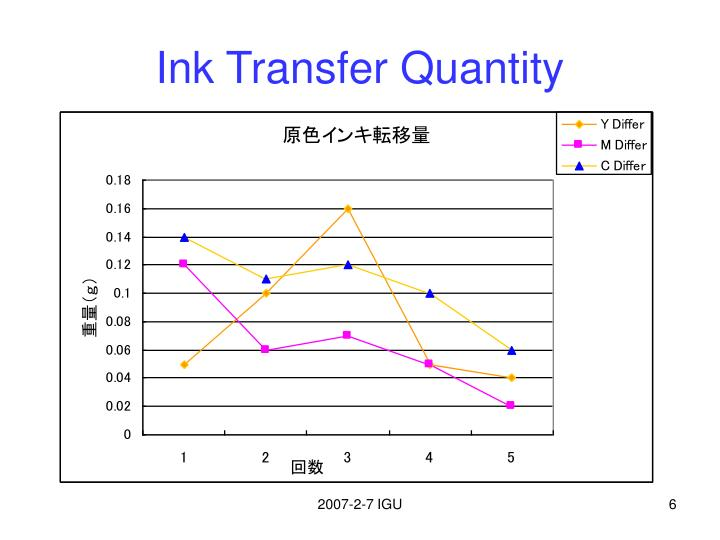 Ink Transfer Quantity