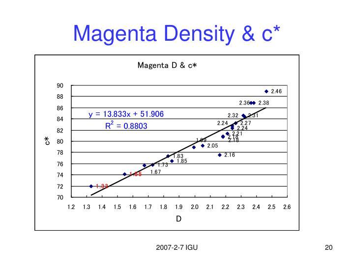 Magenta Density & c*