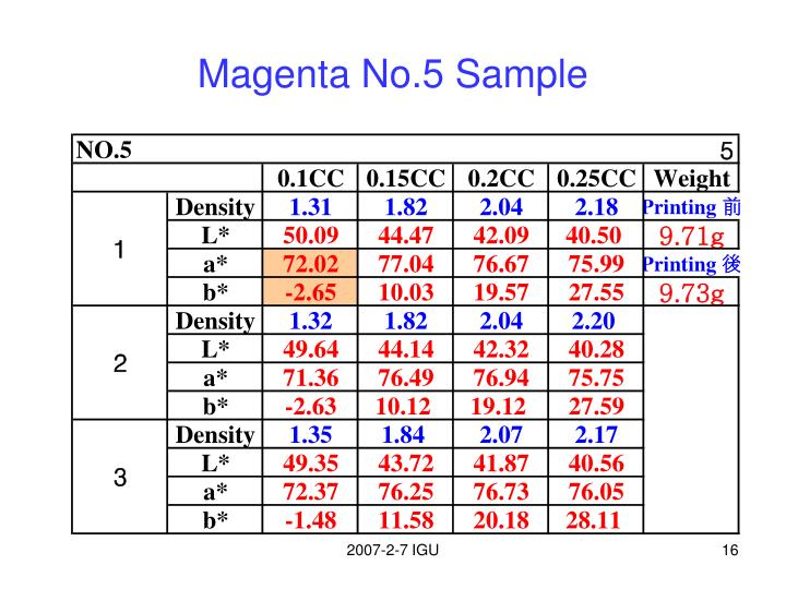 Magenta No.5 Sample