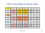 y m c chromaticity density value