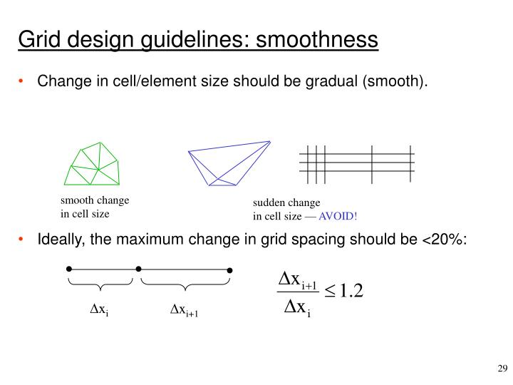Grid design guidelines: smoothness
