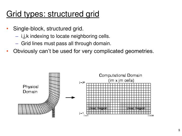 Grid types: structured grid