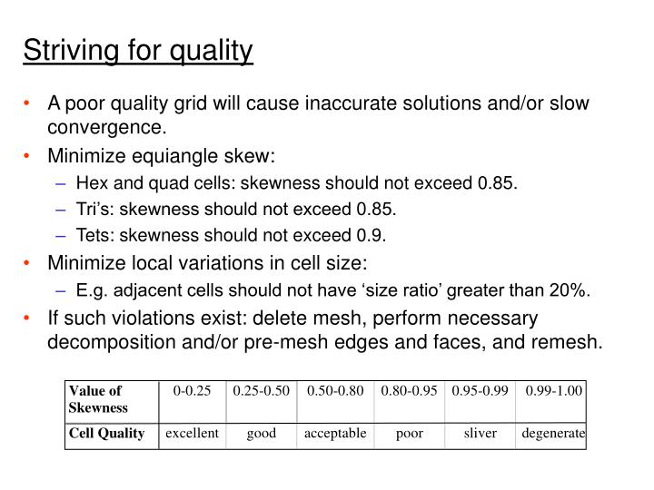 Striving for quality