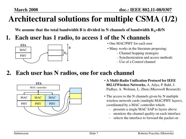Architectural solutions for multiple CSMA (1/2)