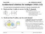 architectural solutions for multiple csma 1 2