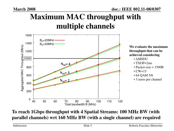 Maximum MAC throughput with multiple channels