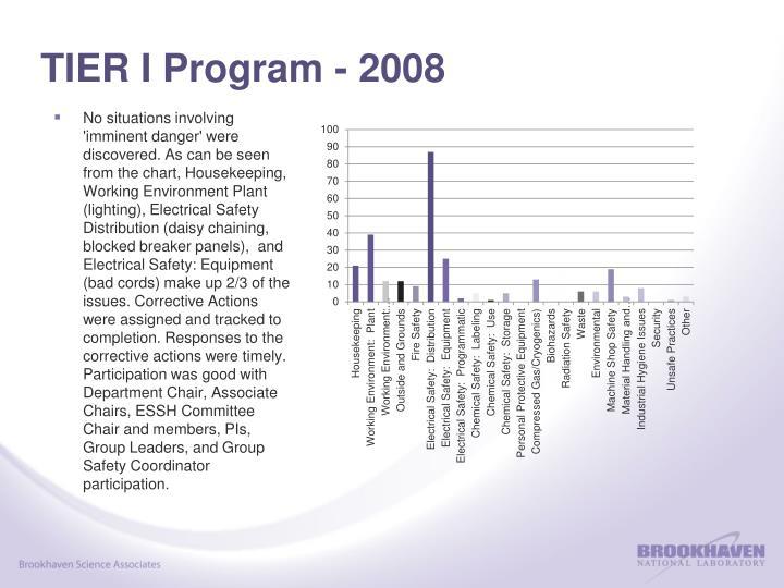 TIER I Program - 2008