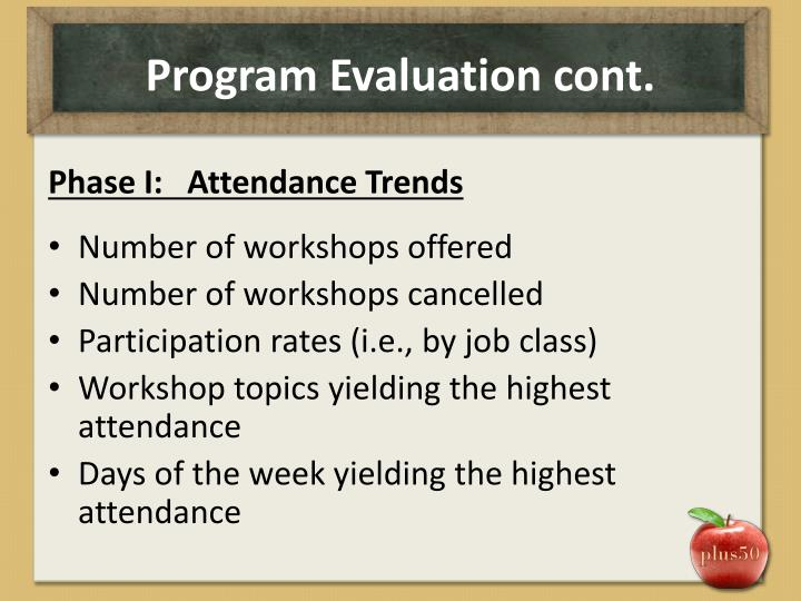 Program Evaluation cont.