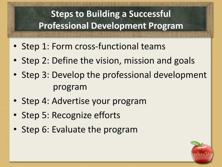 Steps to Building a Successful