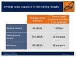 average noise exposure in wa mining industry