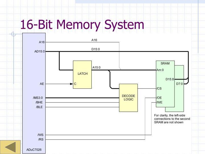 16-Bit Memory System