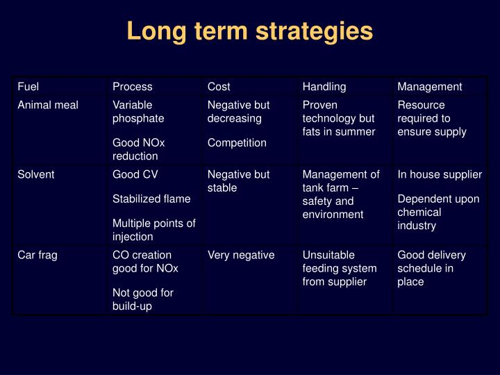 Long term strategies