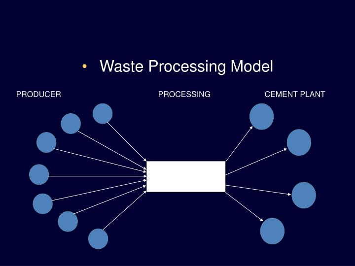 Waste Processing Model