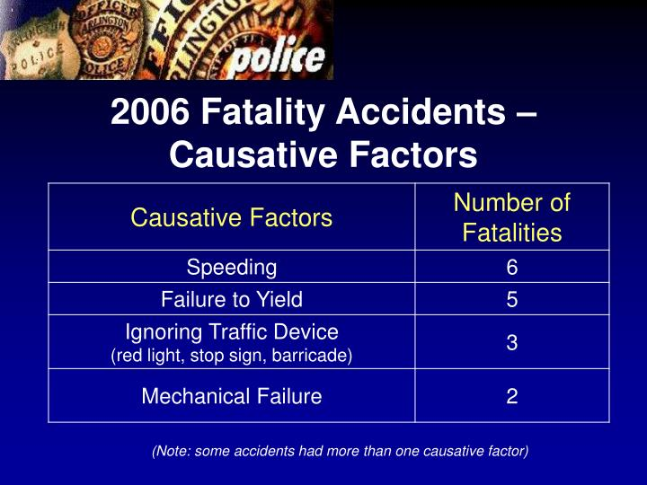 2006 Fatality Accidents – Causative Factors