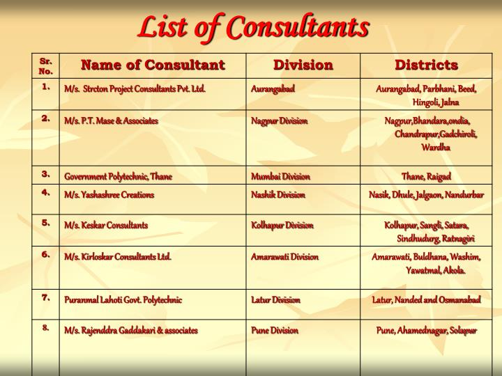 List of Consultants