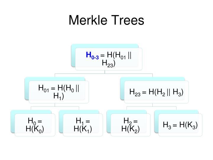 Merkle Trees