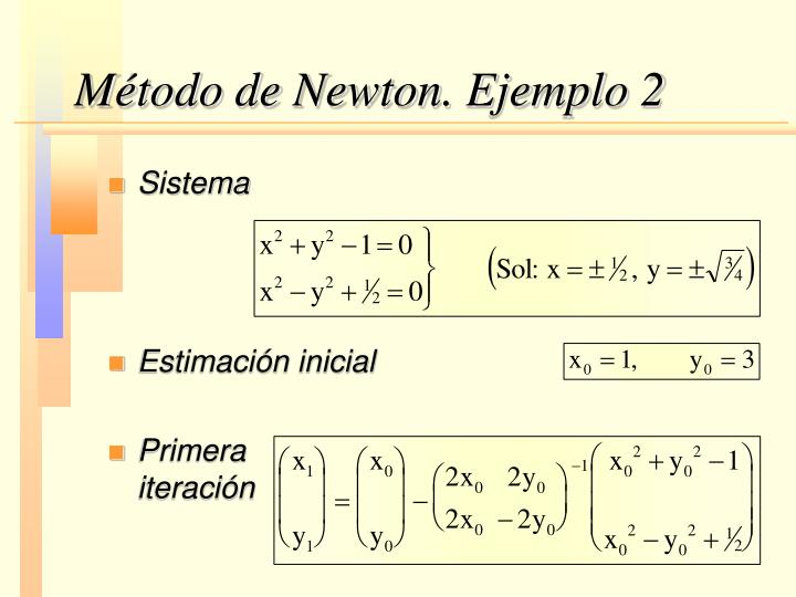 Método de Newton. Ejemplo 2