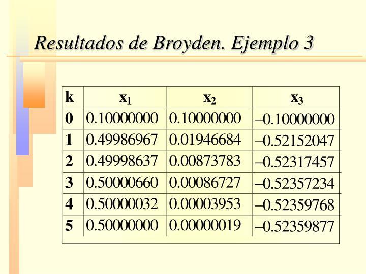 Resultados de Broyden. Ejemplo 3