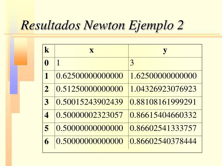 Resultados Newton Ejemplo 2