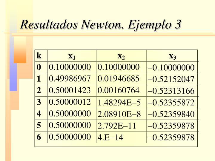 Resultados Newton. Ejemplo 3