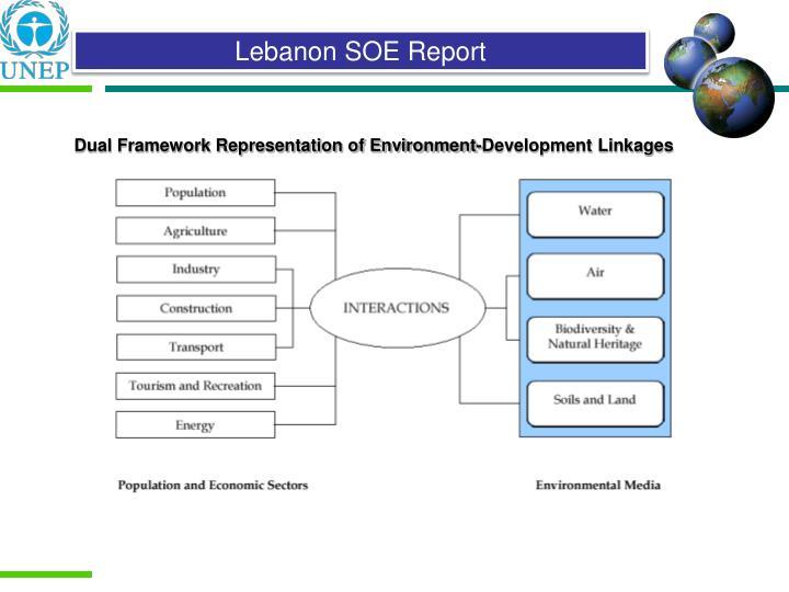 Lebanon SOE Report