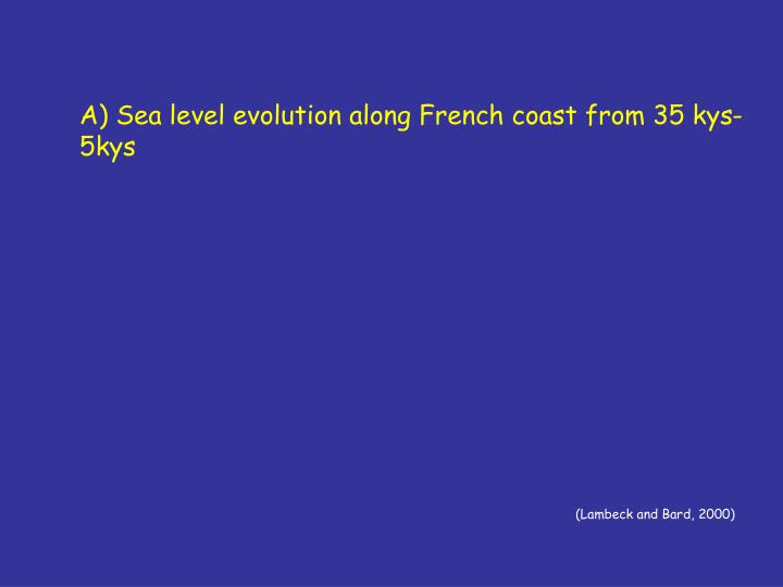 A) Sea level evolution along French coast from 35 kys-5kys