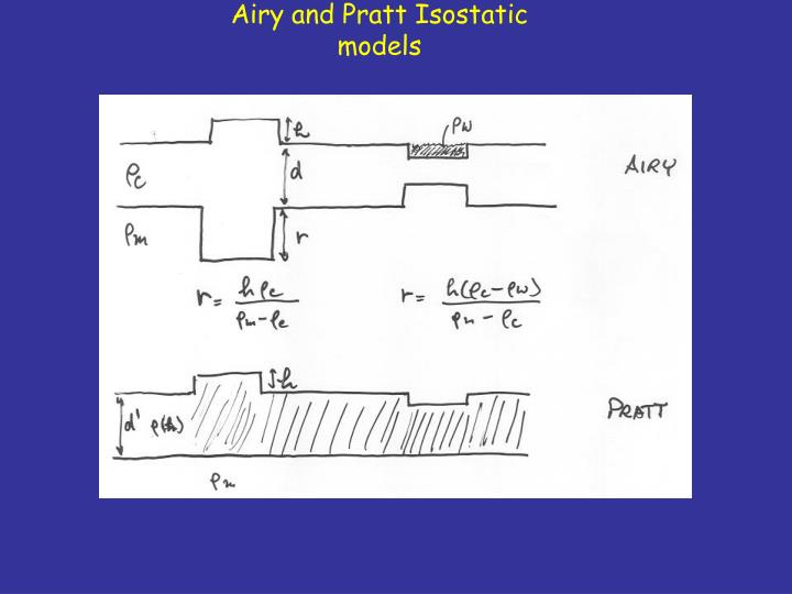 Airy and Pratt Isostatic models