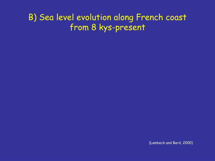 B) Sea level evolution along French coast from 8 kys-present