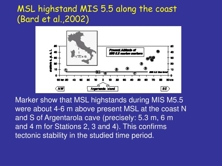 MSL highstand MIS 5.5 along the coast (Bard et al.,2002)
