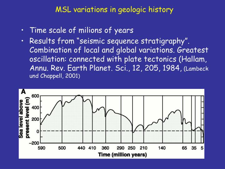 MSL variations in geologic history