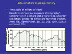 msl variations in geologic history