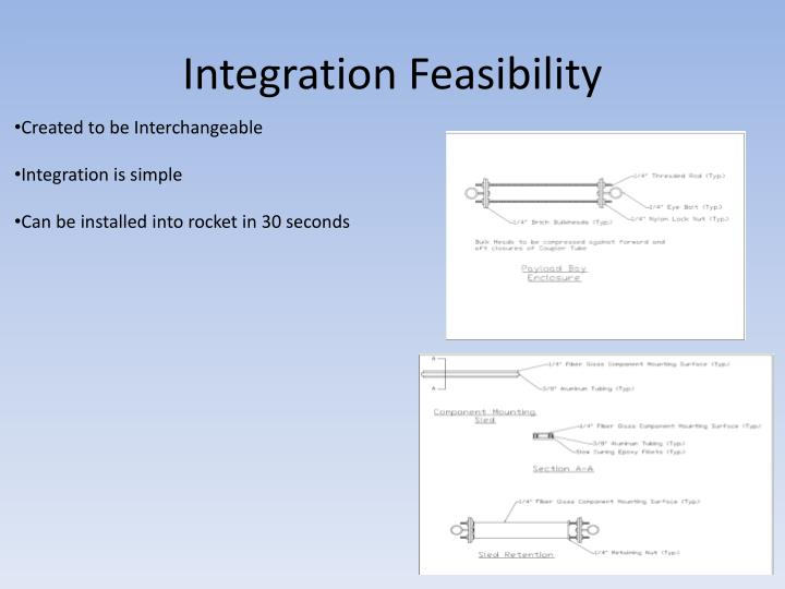 Integration Feasibility