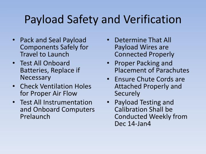 Payload Safety and Verification