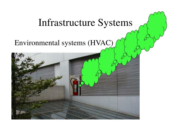 Infrastructure Systems