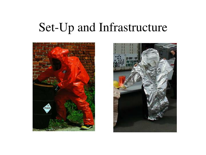 Set-Up and Infrastructure
