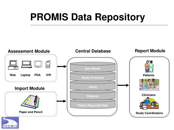 PROMIS Data Repository