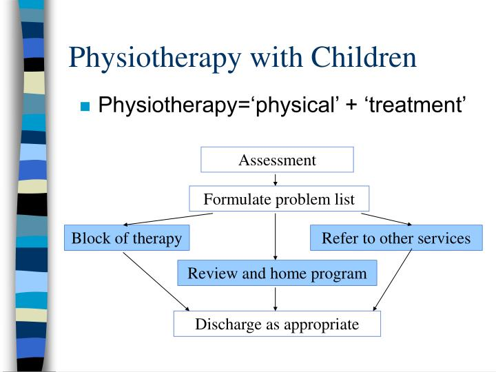 Physiotherapy='physical' + 'treatment'