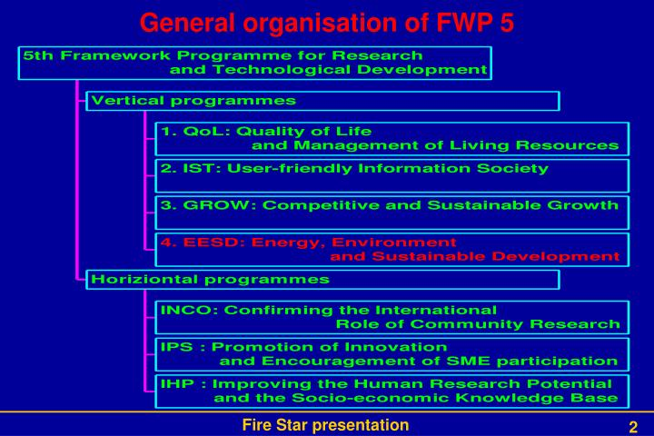 General organisation of FWP 5