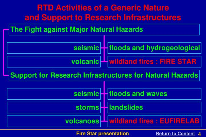 RTD Activities of a Generic Nature