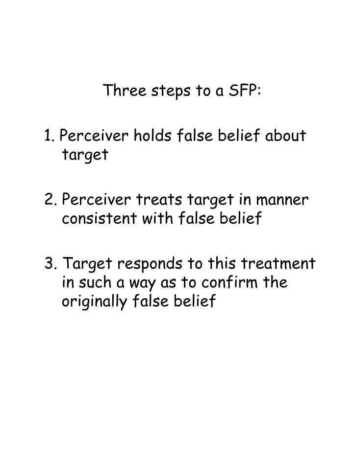 Three steps to a SFP: