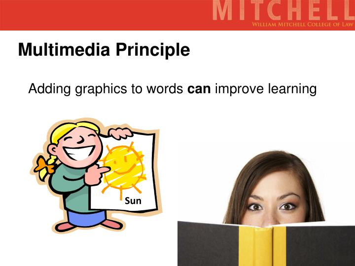 Multimedia Principle