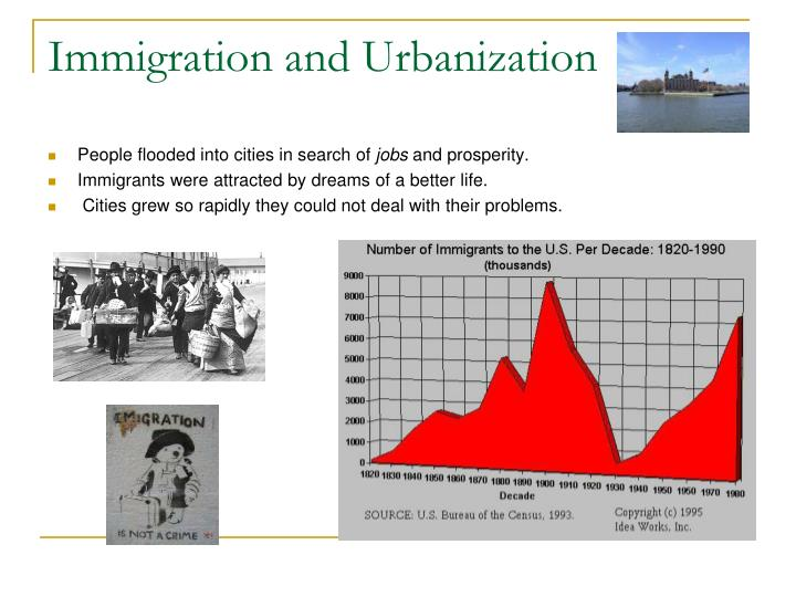 Immigration and Urbanization